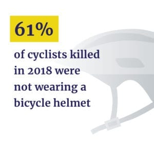 Cyclists killed without helmet